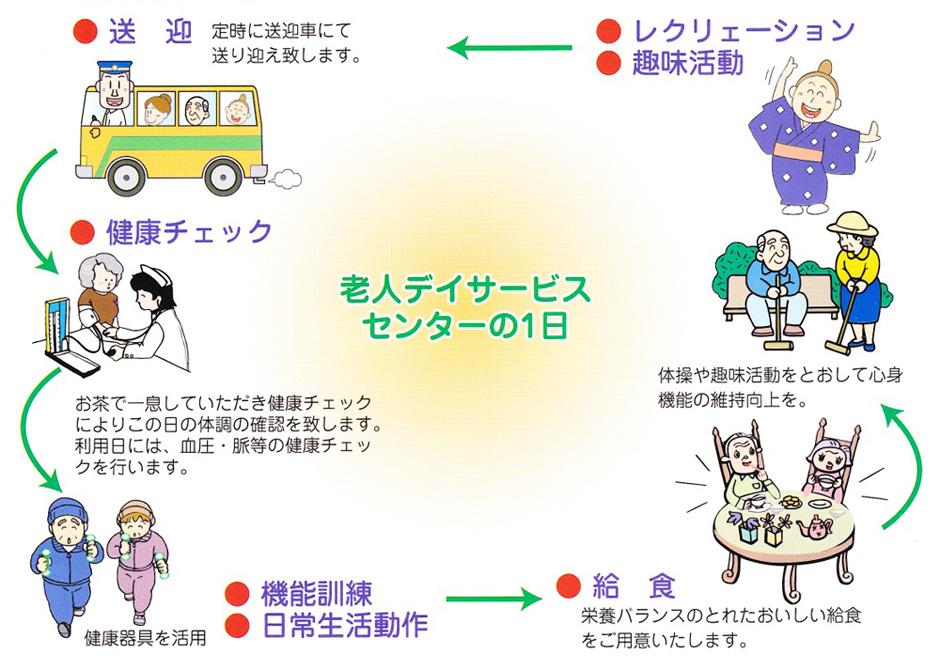 沖縄県北中城村社会福祉協議会は村民が住みやすい地域づくりのために地域福祉活動を進める団体です。